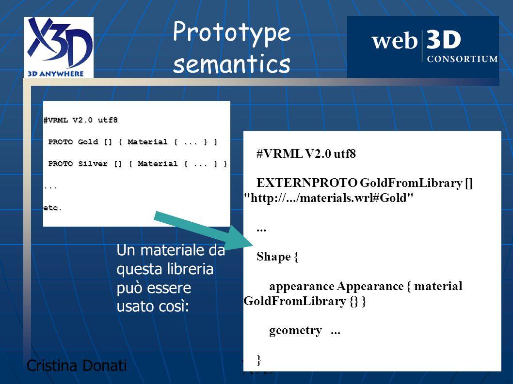 Cristina Donati 58 X3D #VRML V2.0 utf8 PROTO Gold [] { Material {... } } PROTO Gold [] { Material {... } } PROTO Silver [] { Material {... } } PROTO S