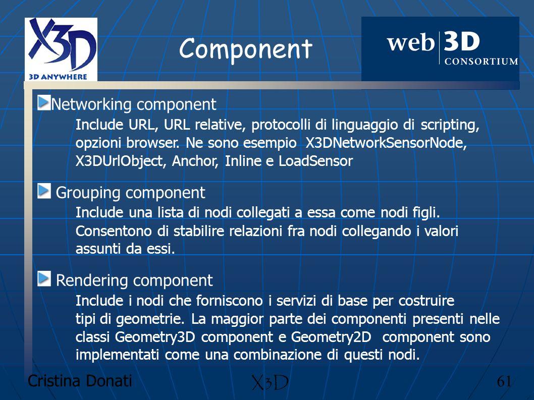 Cristina Donati 61 X3D Component Networking component Include URL, URL relative, protocolli di linguaggio di scripting, opzioni browser. Ne sono esemp