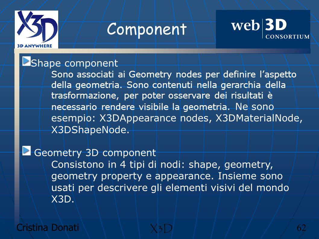 Cristina Donati 62 X3D Component Shape component Sono associati ai Geometry nodes per definire laspetto della geometria. Sono contenuti nella gerarchi