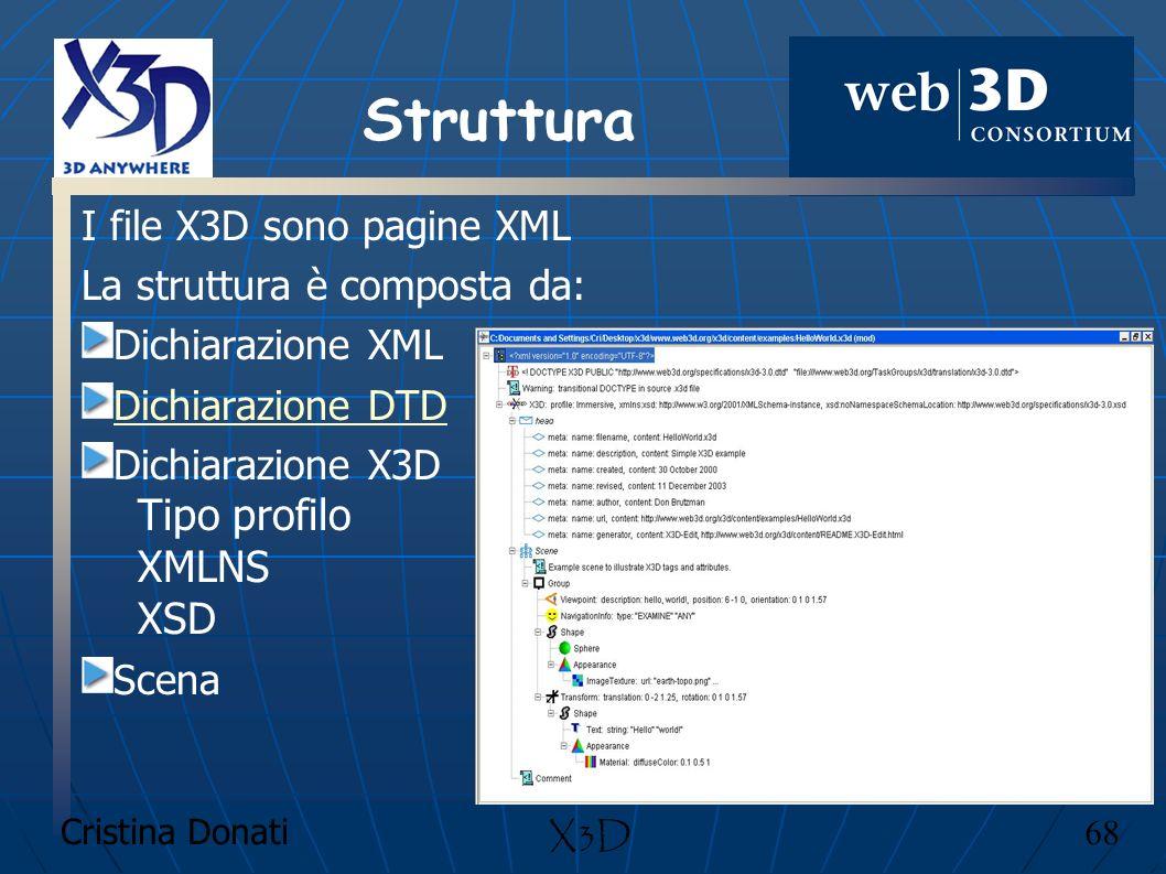 Cristina Donati 68 X3D I file X3D sono pagine XML La struttura è composta da: Dichiarazione XML Dichiarazione DTD Dichiarazione X3D Tipo profilo XMLNS