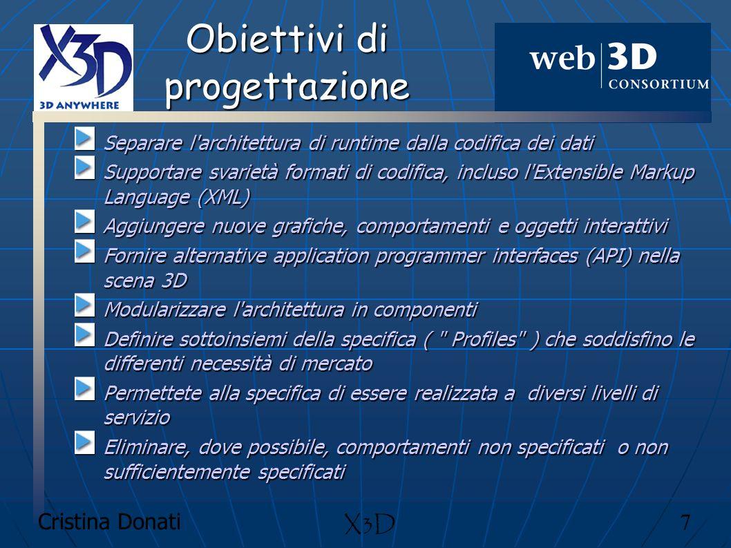 Cristina Donati 68 X3D I file X3D sono pagine XML La struttura è composta da: Dichiarazione XML Dichiarazione DTD Dichiarazione X3D Tipo profilo XMLNS XSD Scena Struttura