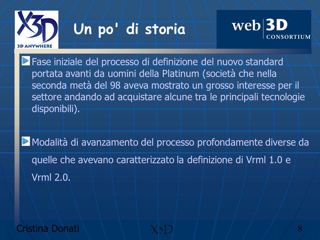 Cristina Donati 79 X3D Come creare un file X3D Ora devo definire le animazioni, per prima cosa inserisco un timesensor: Questo serve per generare eventi in modo continuo con lo scorrere del tempo.