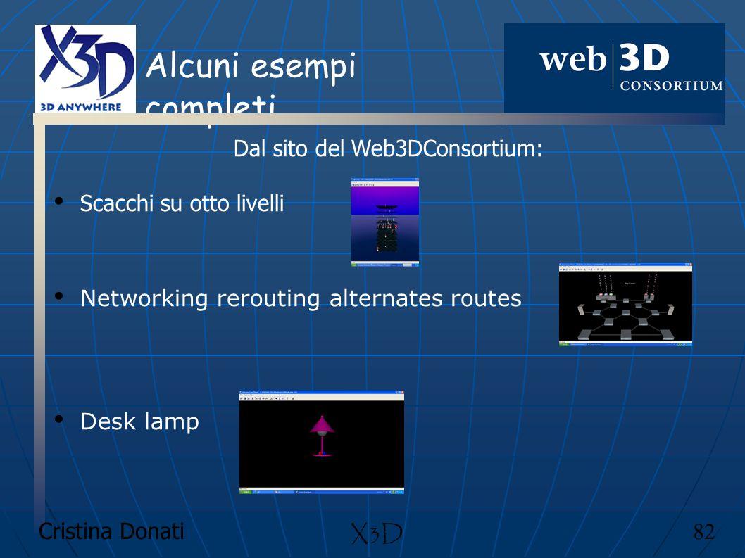Cristina Donati 82 X3D Alcuni esempi completi Dal sito del Web3DConsortium: Scacchi su otto livelli Networking rerouting alternates routes Desk lamp