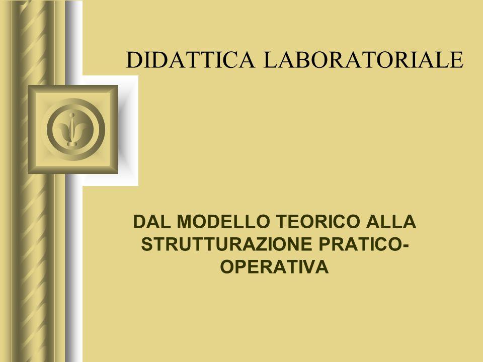 DIDATTICA LABORATORIALE DAL MODELLO TEORICO ALLA STRUTTURAZIONE PRATICO- OPERATIVA