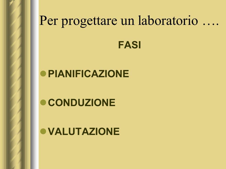 Per progettare un laboratorio …. FASI PIANIFICAZIONE CONDUZIONE VALUTAZIONE