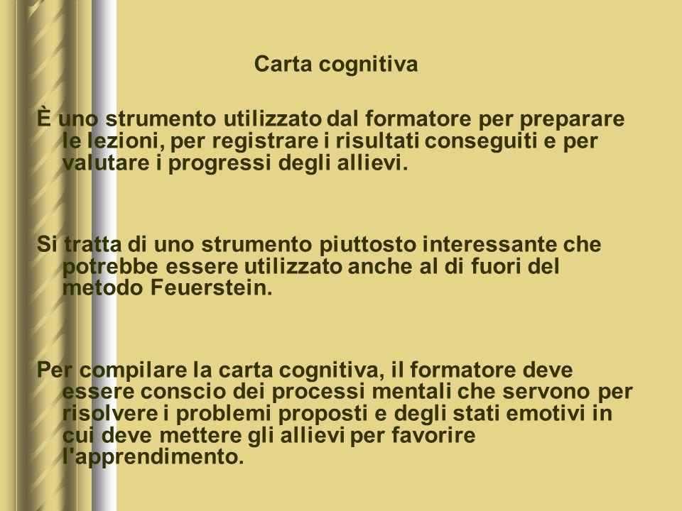 Carta cognitiva È uno strumento utilizzato dal formatore per preparare le lezioni, per registrare i risultati conseguiti e per valutare i progressi degli allievi.