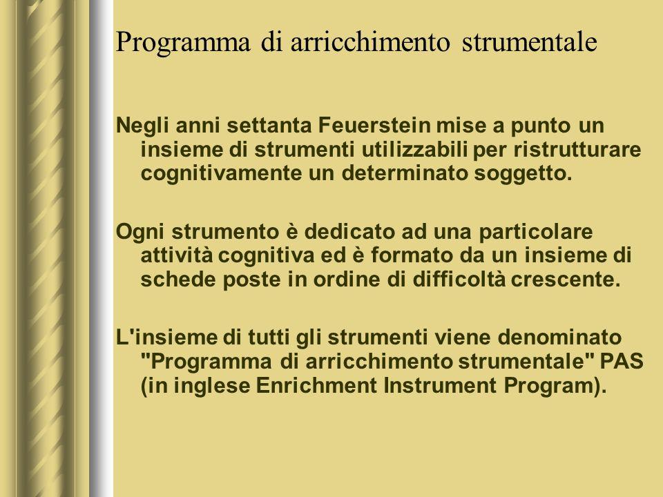 Programma di arricchimento strumentale Negli anni settanta Feuerstein mise a punto un insieme di strumenti utilizzabili per ristrutturare cognitivamente un determinato soggetto.