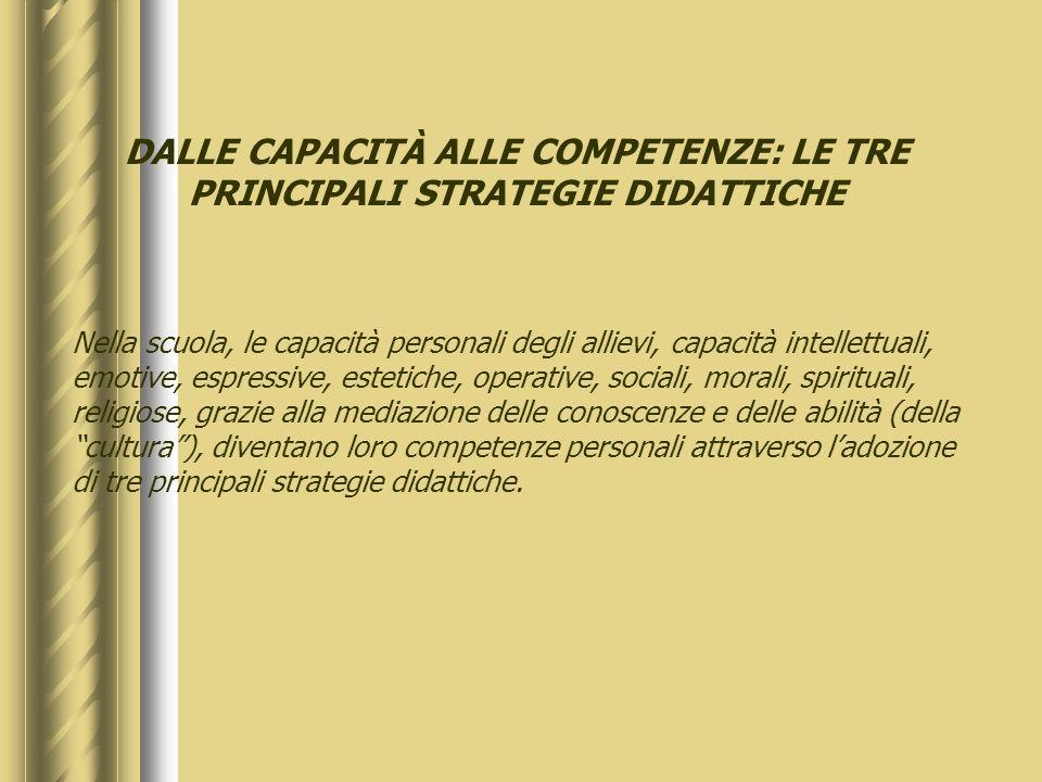 DALLE CAPACITÀ ALLE COMPETENZE: LE TRE PRINCIPALI STRATEGIE DIDATTICHE Nella scuola, le capacità personali degli allievi, capacità intellettuali, emotive, espressive, estetiche, operative, sociali, morali, spirituali, religiose, grazie alla mediazione delle conoscenze e delle abilità (della cultura), diventano loro competenze personali attraverso ladozione di tre principali strategie didattiche.
