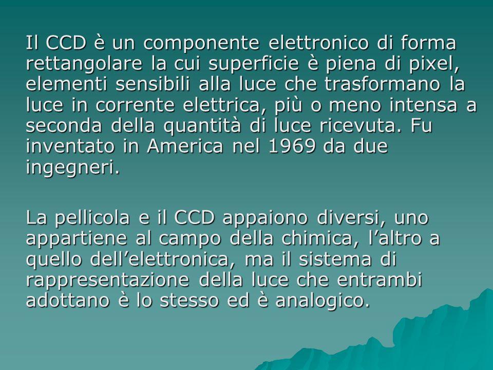 Il CCD è un componente elettronico di forma rettangolare la cui superficie è piena di pixel, elementi sensibili alla luce che trasformano la luce in c