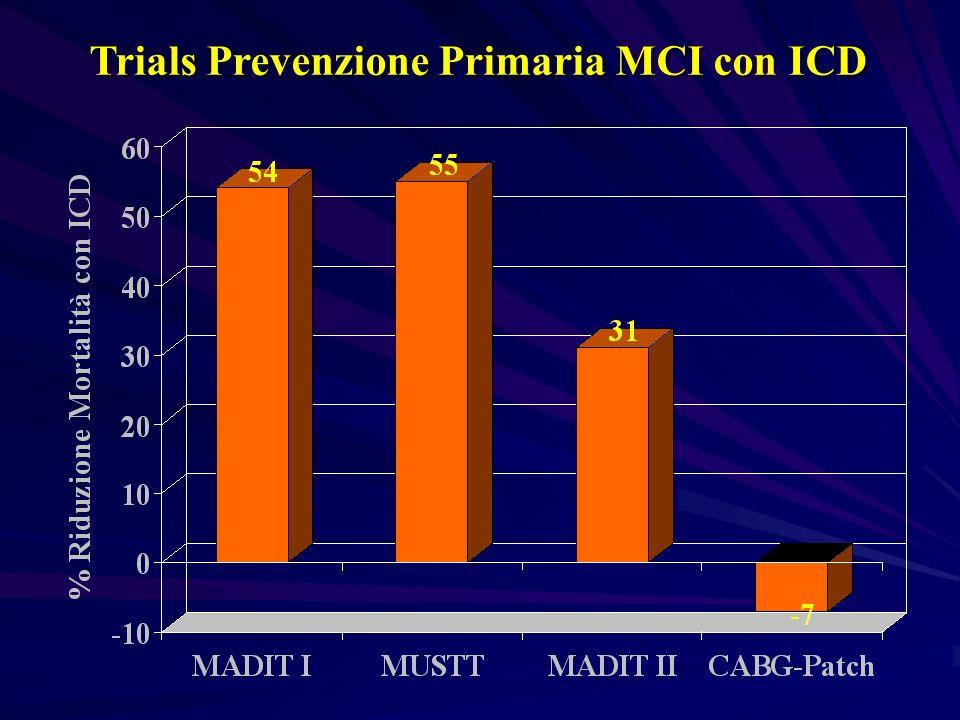 Trials Prevenzione Primaria MCI con ICD