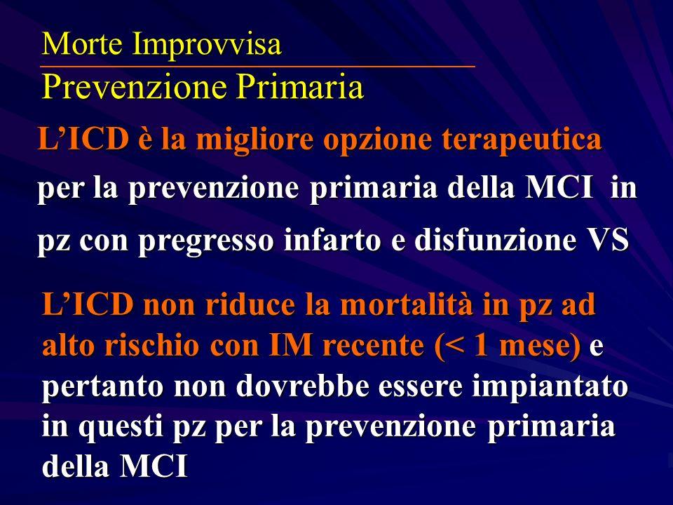 LICD è la migliore opzione terapeutica per la prevenzione primaria della MCI in pz con pregresso infarto e disfunzione VS Morte Improvvisa Prevenzione