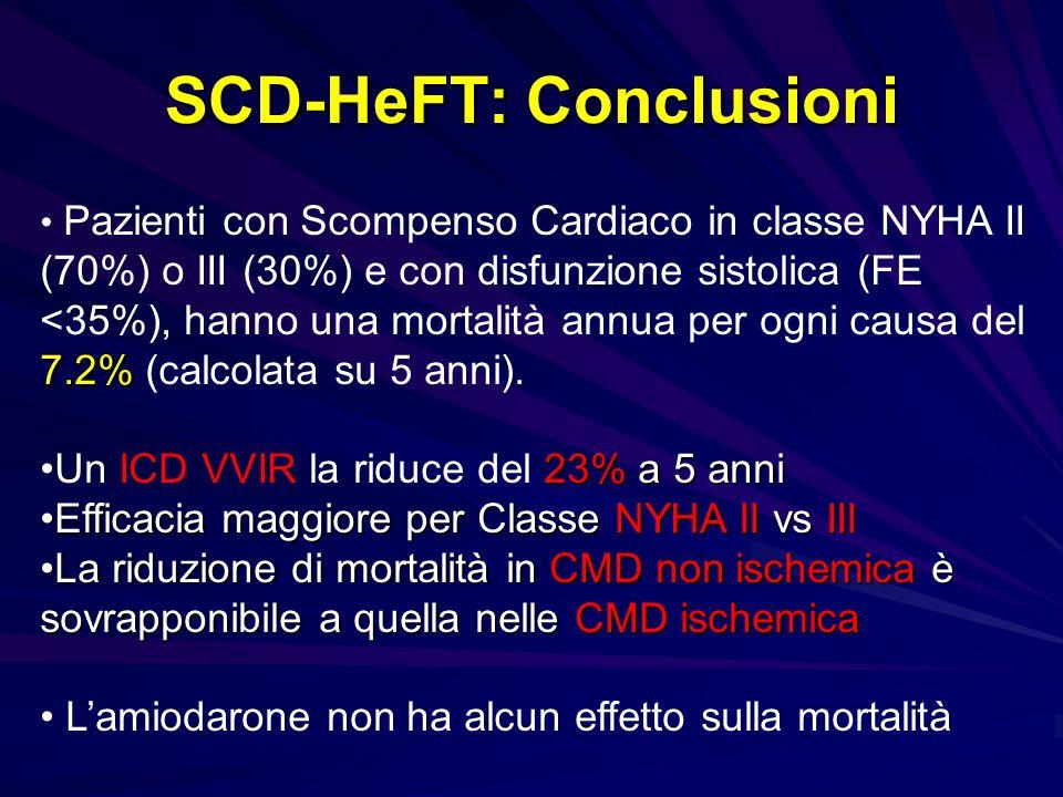 SCD-HeFT: Conclusioni 7.2% Pazienti con Scompenso Cardiaco in classe NYHA II (70%) o III (30%) e con disfunzione sistolica (FE <35%), hanno una mortal