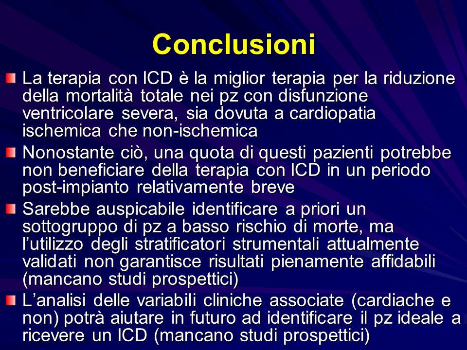 Conclusioni La terapia con ICD è la miglior terapia per la riduzione della mortalità totale nei pz con disfunzione ventricolare severa, sia dovuta a c