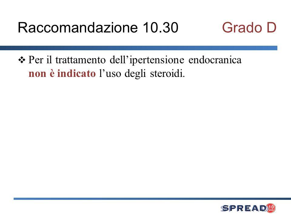 Raccomandazione 10.30Grado D Per il trattamento dellipertensione endocranica non è indicato luso degli steroidi.