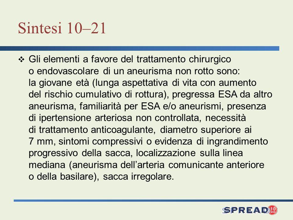 Sintesi 10–21 Gli elementi a favore del trattamento chirurgico o endovascolare di un aneurisma non rotto sono: la giovane età (lunga aspettativa di vi