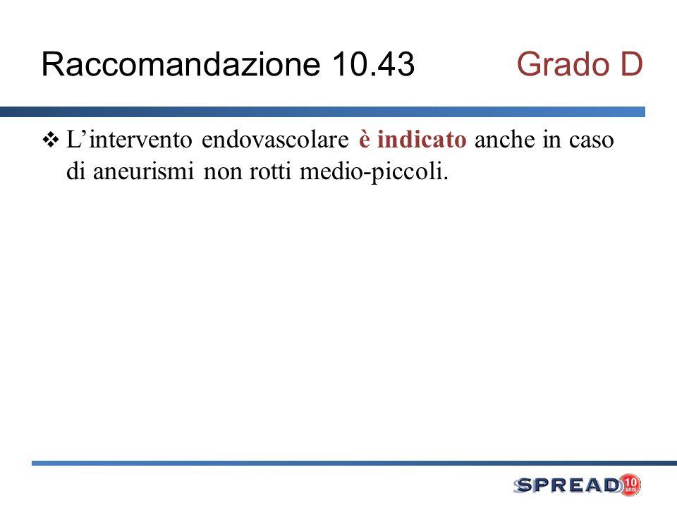 Raccomandazione 10.43Grado D Lintervento endovascolare è indicato anche in caso di aneurismi non rotti medio-piccoli.