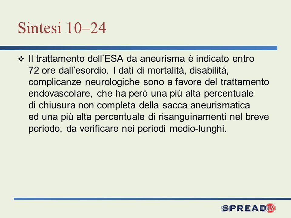 Sintesi 10–24 Il trattamento dellESA da aneurisma è indicato entro 72 ore dallesordio. I dati di mortalità, disabilità, complicanze neurologiche sono