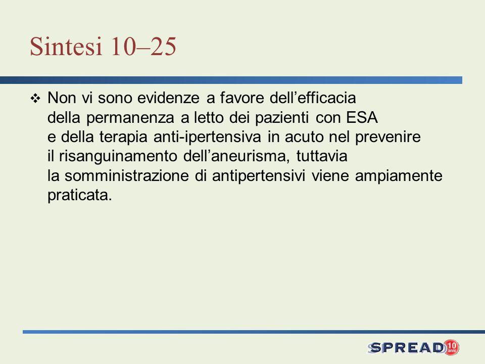 Sintesi 10–25 Non vi sono evidenze a favore dellefficacia della permanenza a letto dei pazienti con ESA e della terapia anti-ipertensiva in acuto nel
