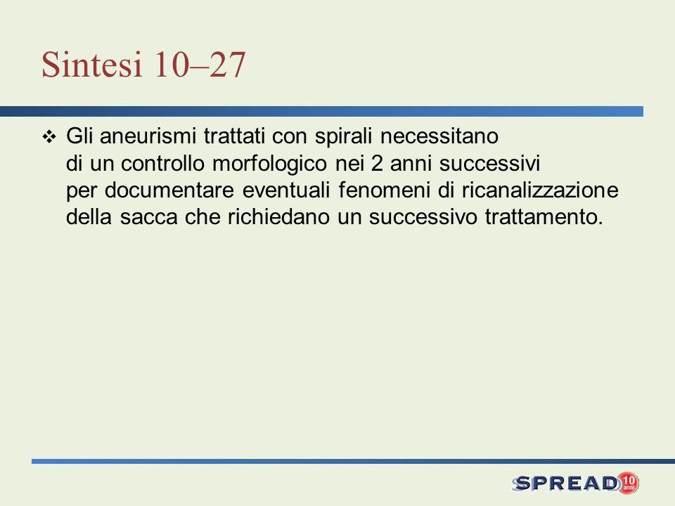 Sintesi 10–27 Gli aneurismi trattati con spirali necessitano di un controllo morfologico nei 2 anni successivi per documentare eventuali fenomeni di r