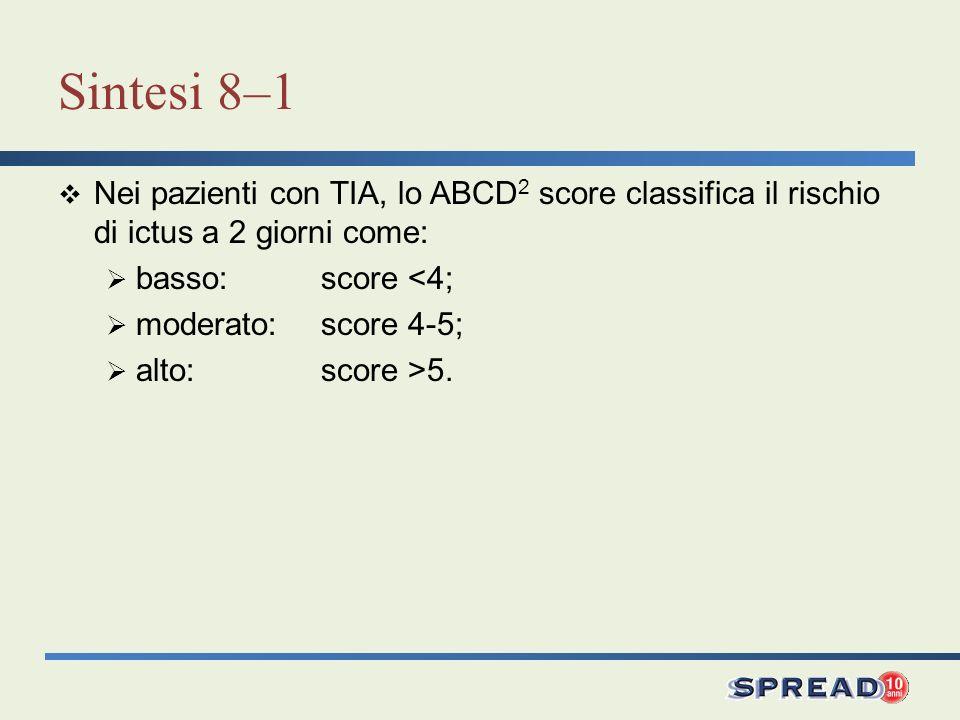 Sintesi 8–1 Nei pazienti con TIA, lo ABCD 2 score classifica il rischio di ictus a 2 giorni come: basso:score <4; moderato:score 4-5; alto:score >5.