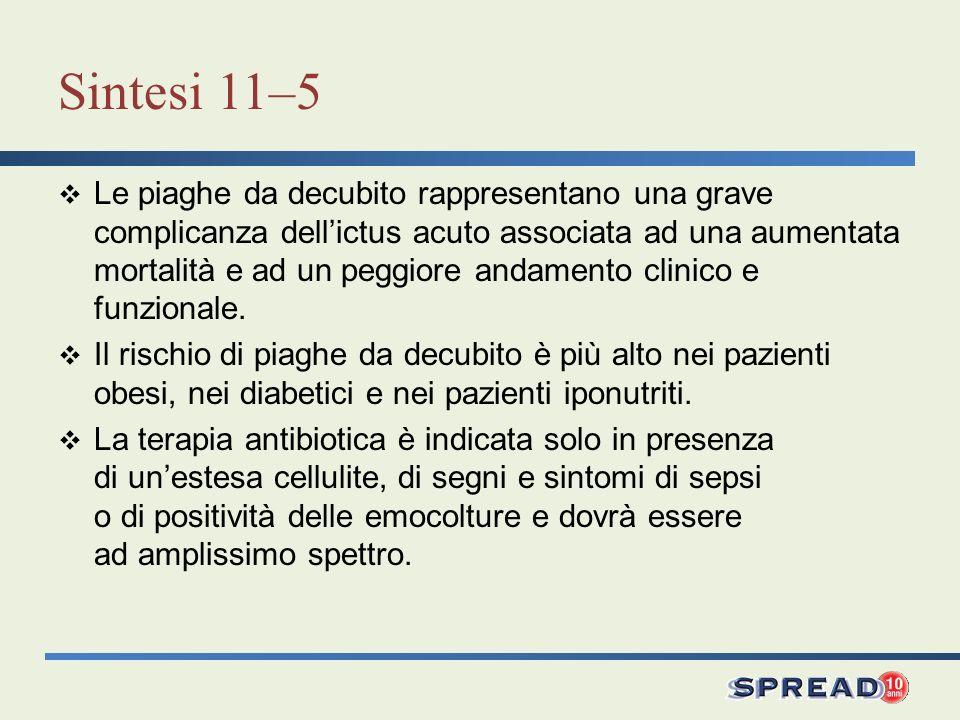 Sintesi 11–5 Le piaghe da decubito rappresentano una grave complicanza dellictus acuto associata ad una aumentata mortalità e ad un peggiore andamento