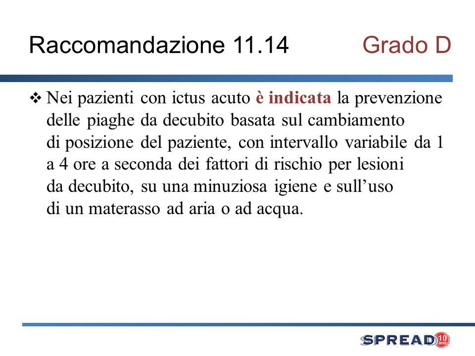 Raccomandazione 11.14Grado D Nei pazienti con ictus acuto è indicata la prevenzione delle piaghe da decubito basata sul cambiamento di posizione del p