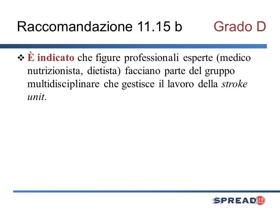 Raccomandazione 11.15 bGrado D È indicato che figure professionali esperte (medico nutrizionista, dietista) facciano parte del gruppo multidisciplinar