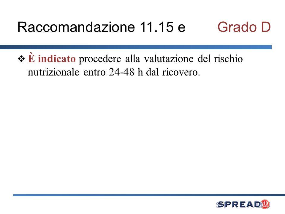 Raccomandazione 11.15 eGrado D È indicato procedere alla valutazione del rischio nutrizionale entro 24-48 h dal ricovero.