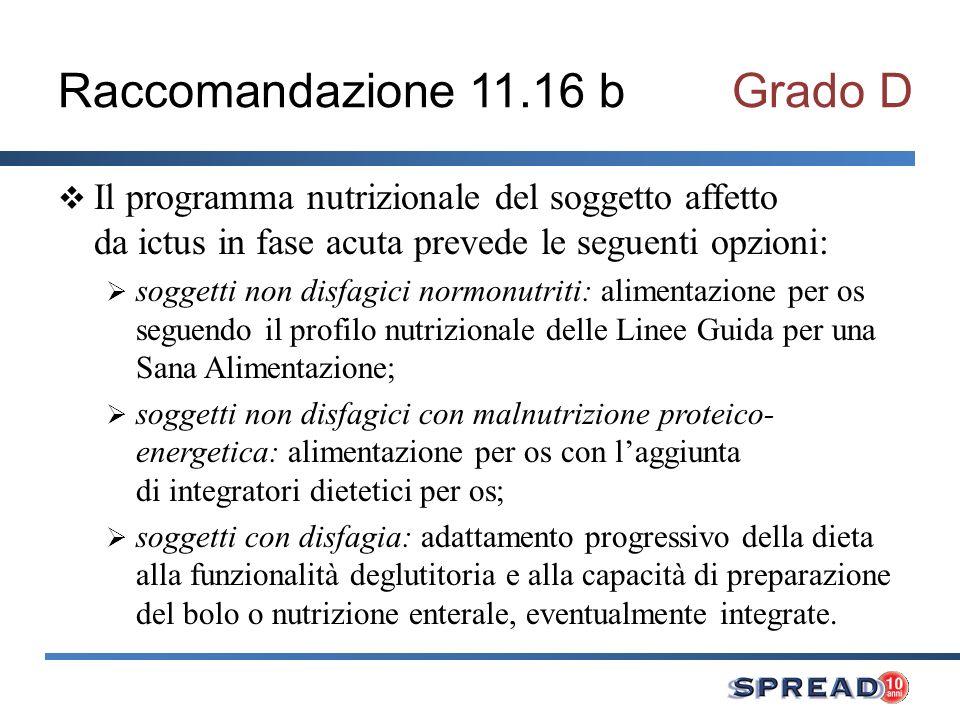 Raccomandazione 11.16 bGrado D Il programma nutrizionale del soggetto affetto da ictus in fase acuta prevede le seguenti opzioni: soggetti non disfagi