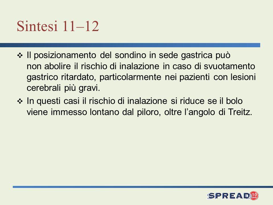 Sintesi 11–12 Il posizionamento del sondino in sede gastrica può non abolire il rischio di inalazione in caso di svuotamento gastrico ritardato, parti