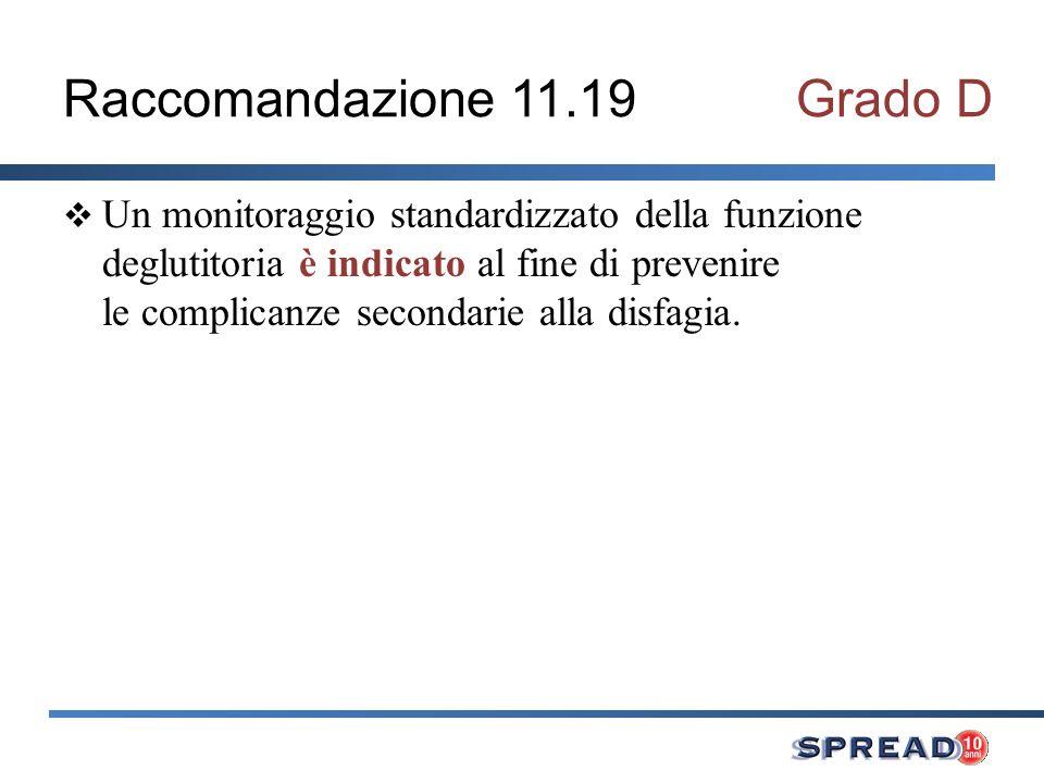 Raccomandazione 11.19Grado D Un monitoraggio standardizzato della funzione deglutitoria è indicato al fine di prevenire le complicanze secondarie alla