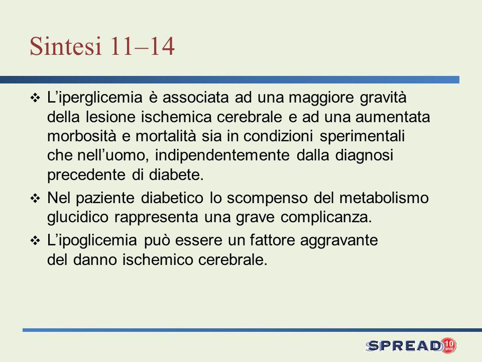 Sintesi 11–14 Liperglicemia è associata ad una maggiore gravità della lesione ischemica cerebrale e ad una aumentata morbosità e mortalità sia in cond