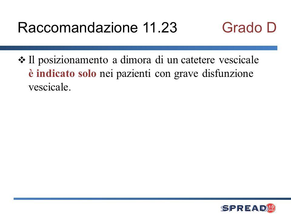 Raccomandazione 11.23Grado D Il posizionamento a dimora di un catetere vescicale è indicato solo nei pazienti con grave disfunzione vescicale.