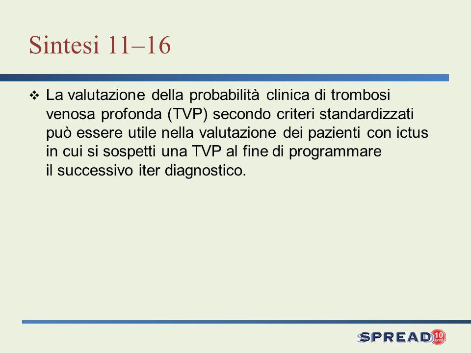 Sintesi 11–16 La valutazione della probabilità clinica di trombosi venosa profonda (TVP) secondo criteri standardizzati può essere utile nella valutaz