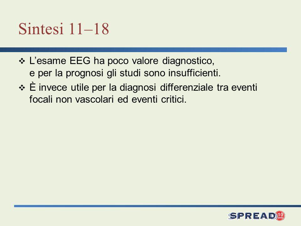 Sintesi 11–18 Lesame EEG ha poco valore diagnostico, e per la prognosi gli studi sono insufficienti. È invece utile per la diagnosi differenziale tra