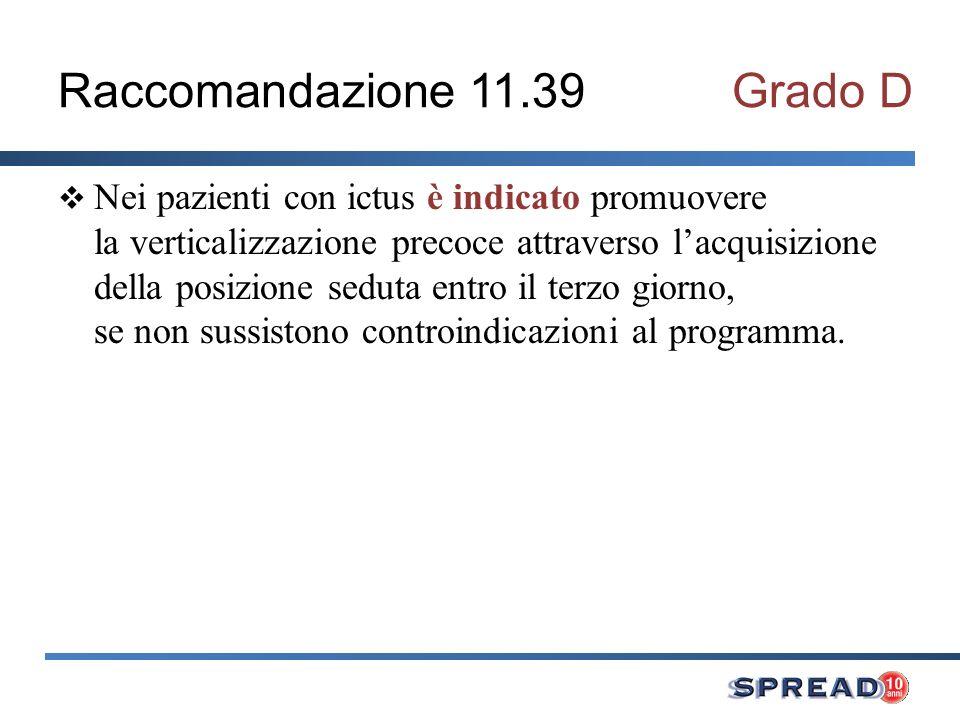 Raccomandazione 11.39Grado D Nei pazienti con ictus è indicato promuovere la verticalizzazione precoce attraverso lacquisizione della posizione seduta