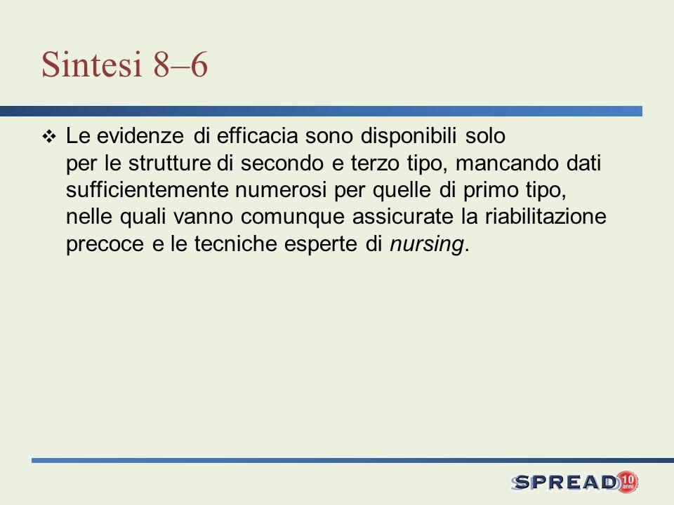 Sintesi 8–6 Le evidenze di efficacia sono disponibili solo per le strutture di secondo e terzo tipo, mancando dati sufficientemente numerosi per quell