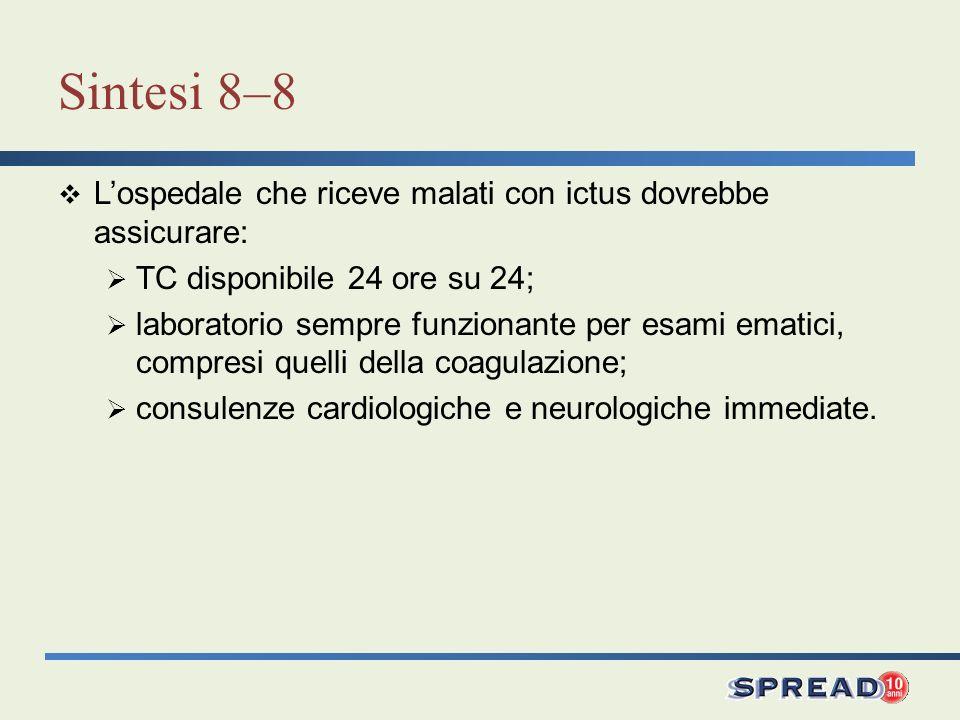 Sintesi 8–8 Lospedale che riceve malati con ictus dovrebbe assicurare: TC disponibile 24 ore su 24; laboratorio sempre funzionante per esami ematici,