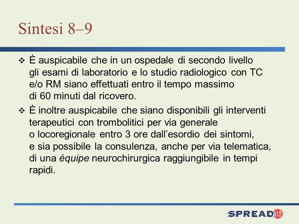 Sintesi 8–9 È auspicabile che in un ospedale di secondo livello gli esami di laboratorio e lo studio radiologico con TC e/o RM siano effettuati entro
