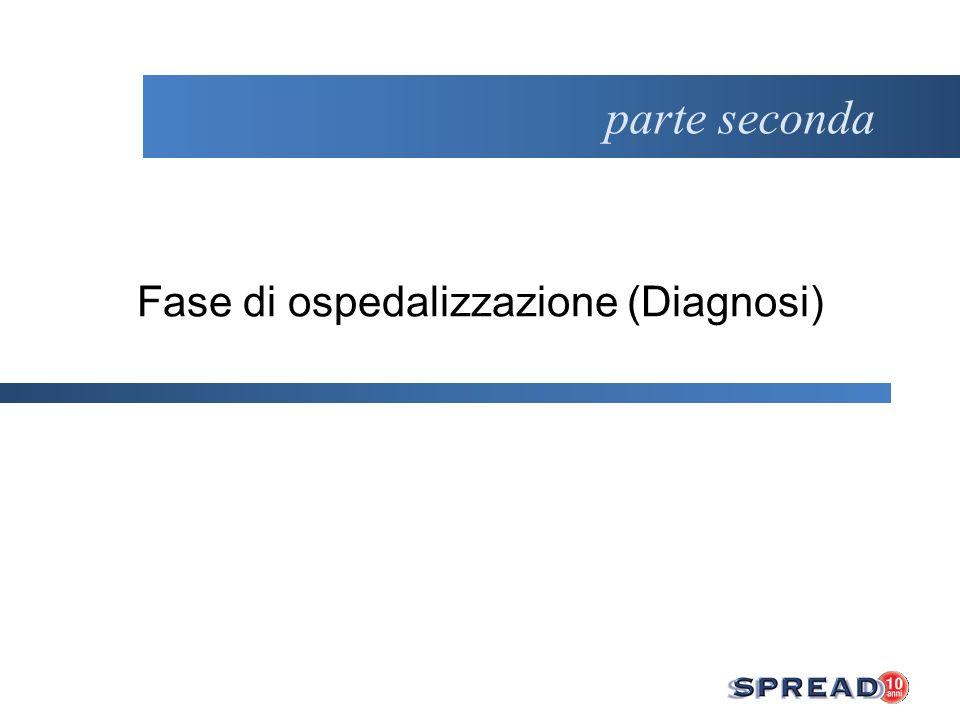 Fase di ospedalizzazione (Diagnosi) parte seconda
