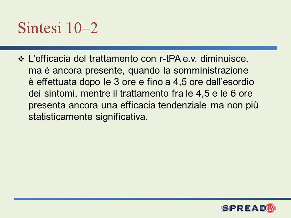 Sintesi 10–2 Lefficacia del trattamento con r-tPA e.v. diminuisce, ma è ancora presente, quando la somministrazione è effettuata dopo le 3 ore e fino