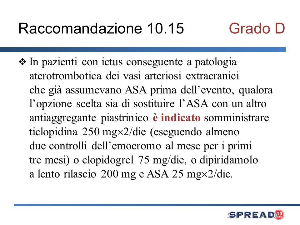 Raccomandazione 10.15Grado D In pazienti con ictus conseguente a patologia aterotrombotica dei vasi arteriosi extracranici che già assumevano ASA prim