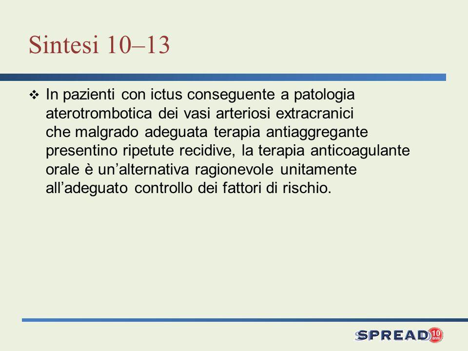 Sintesi 10–13 In pazienti con ictus conseguente a patologia aterotrombotica dei vasi arteriosi extracranici che malgrado adeguata terapia antiaggregan