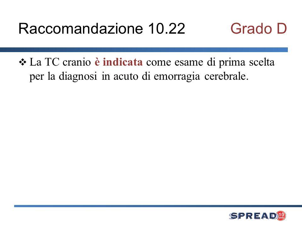 Raccomandazione 10.22Grado D La TC cranio è indicata come esame di prima scelta per la diagnosi in acuto di emorragia cerebrale.