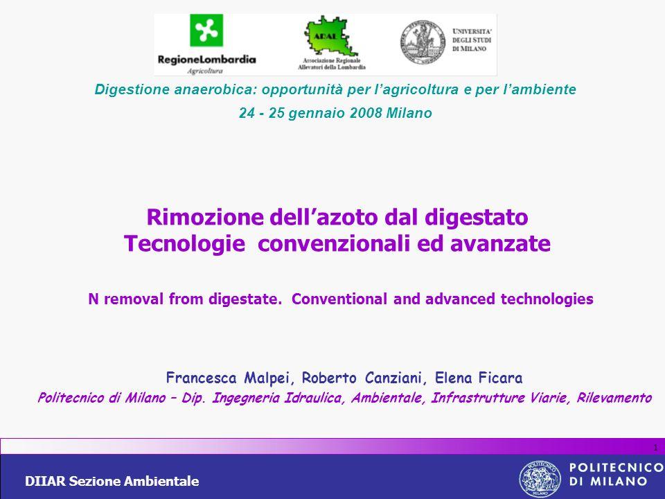 DIIAR Sezione Ambientale 1 Rimozione dellazoto dal digestato Tecnologie convenzionali ed avanzate N removal from digestate. Conventional and advanced