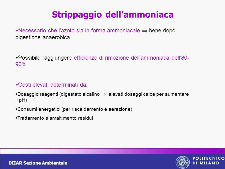 DIIAR Sezione Ambientale 14 Strippaggio dellammoniaca Necessario che lazoto sia in forma ammoniacale bene dopo digestione anaerobica Possibile raggiun