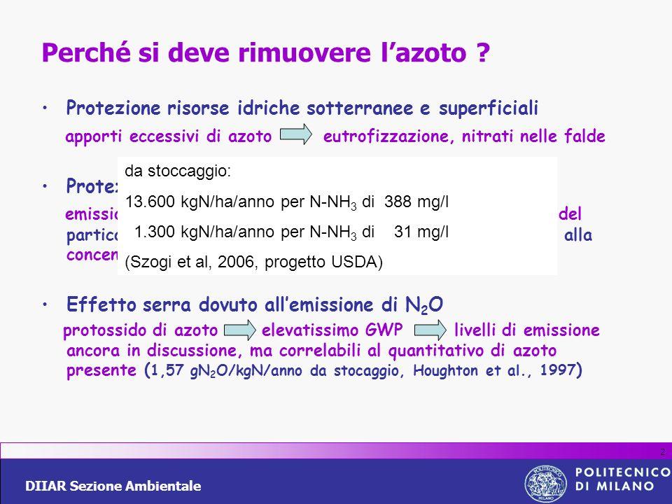 DIIAR Sezione Ambientale 2 Perché si deve rimuovere lazoto ? Protezione risorse idriche sotterranee e superficiali apporti eccessivi di azoto eutrofiz
