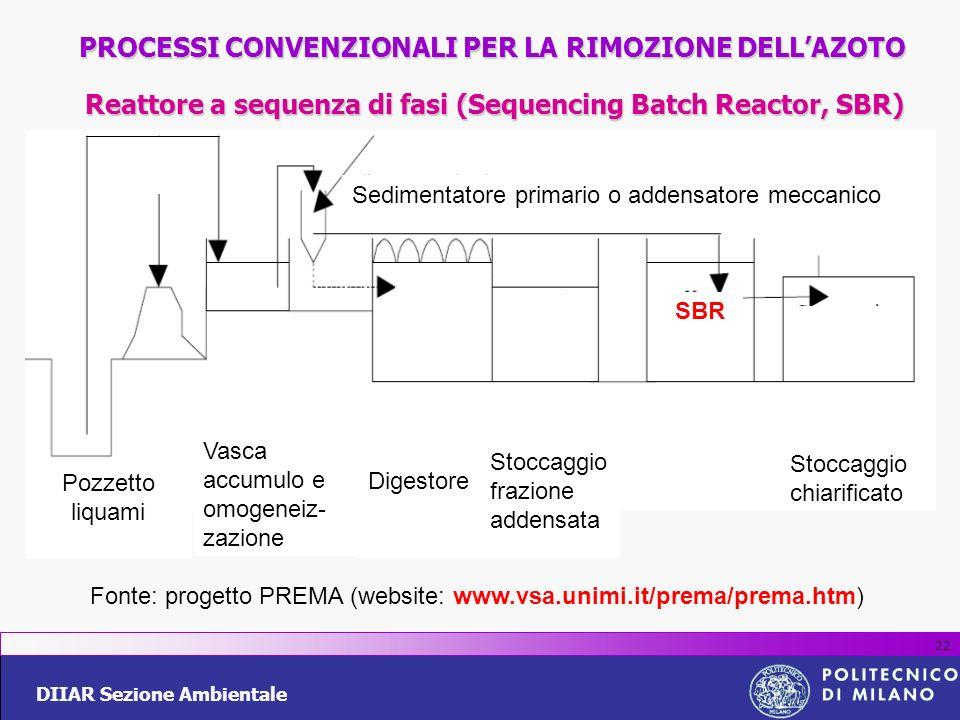 DIIAR Sezione Ambientale 22 PROCESSI CONVENZIONALI PER LA RIMOZIONE DELLAZOTO Reattore a sequenza di fasi (Sequencing Batch Reactor, SBR) Fonte: proge