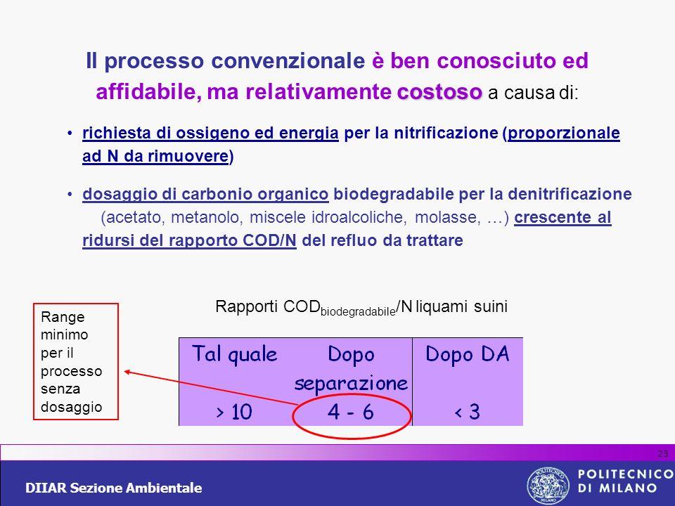 DIIAR Sezione Ambientale 23 costoso Il processo convenzionale è ben conosciuto ed affidabile, ma relativamente costoso a causa di: richiesta di ossige