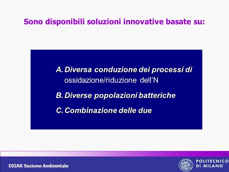 DIIAR Sezione Ambientale 24 Sono disponibili soluzioni innovative basate su: A.Diversa conduzione dei processi di A.Diversa conduzione dei processi di